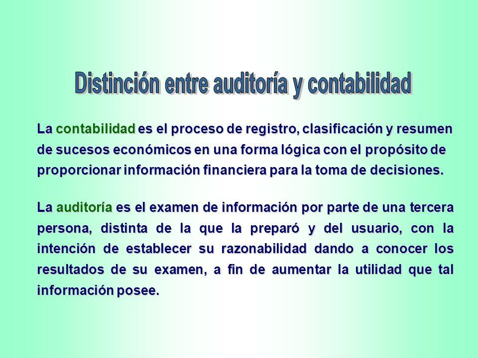 CONTABILIDAD Procesa información financiera.