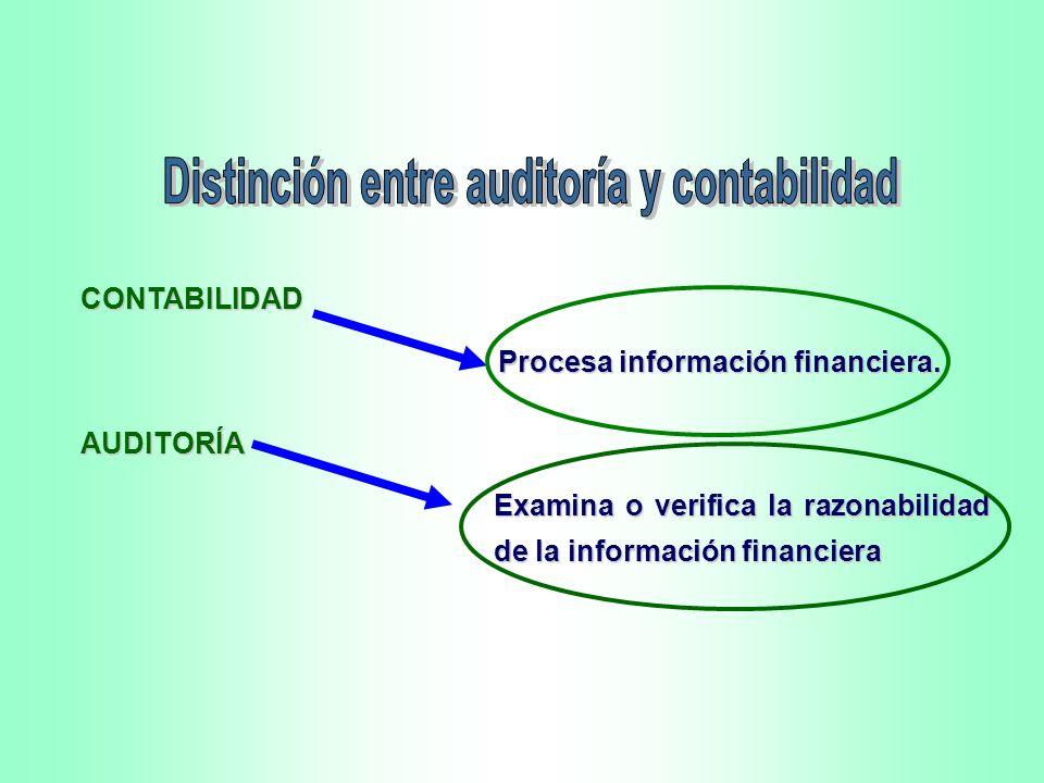 2)Normas Relativas a la Realización del Trabajo: a)Planificación adecuada y supervisión b)Conocimiento suficiente de la estructura de control interno c)Obtención de evidencia suficiente y competente