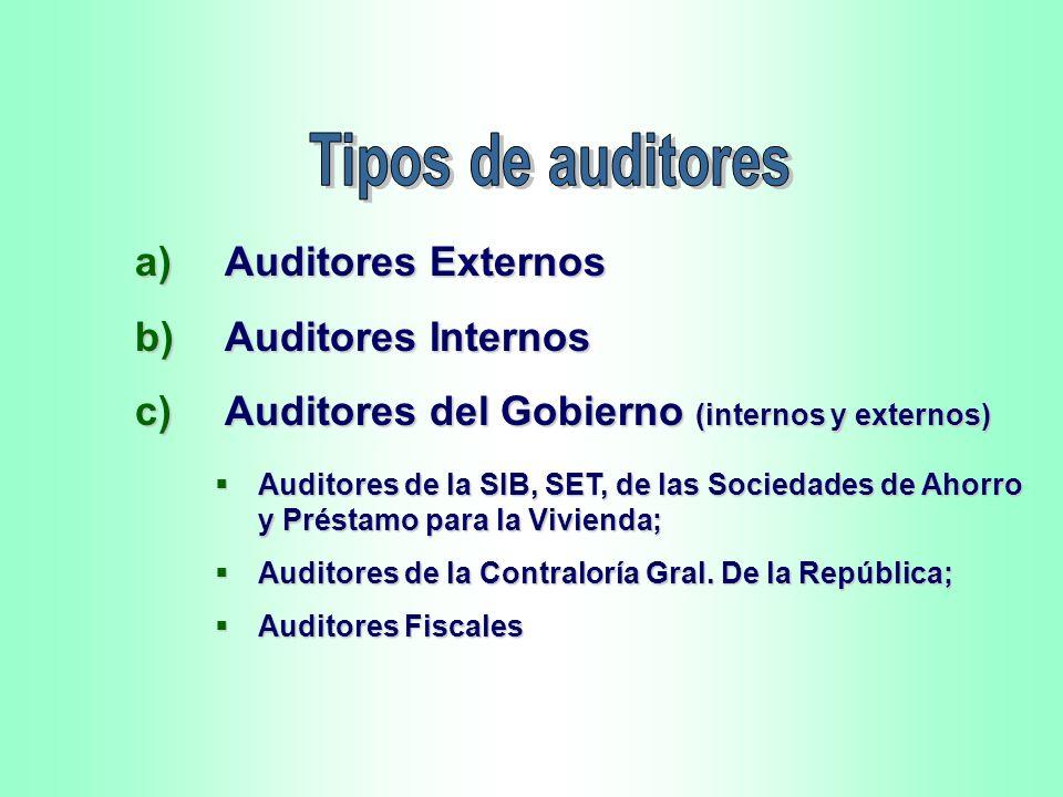 ElementoAuditoría ExternaAuditoría Interna SujetoProfesional Independiente (Auditor Externo).
