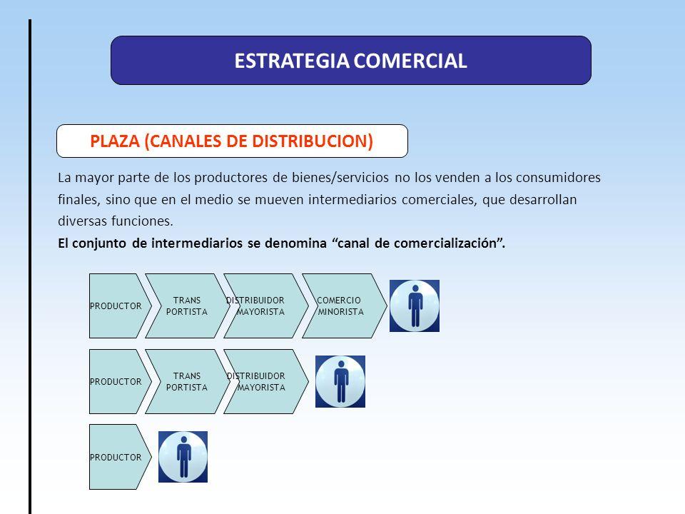 ESTRATEGIA COMERCIAL PLAZA (CANALES DE DISTRIBUCION) La mayor parte de los productores de bienes/servicios no los venden a los consumidores finales, s