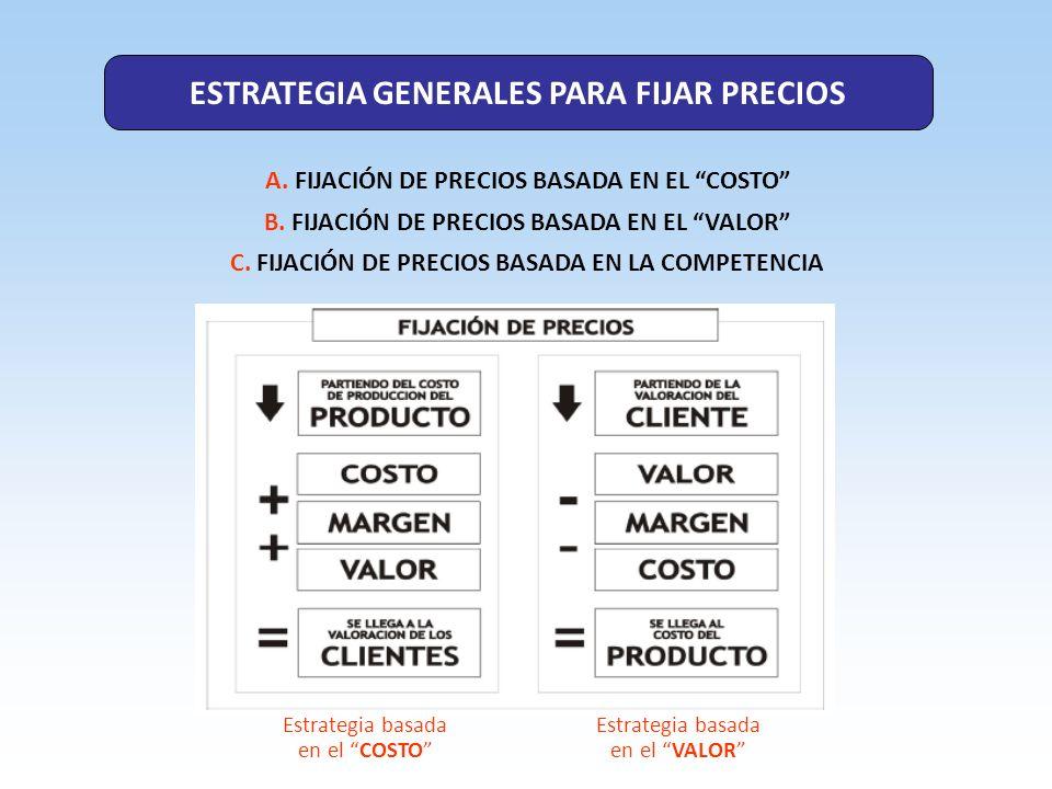 ESTRATEGIA GENERALES PARA FIJAR PRECIOS A. FIJACIÓN DE PRECIOS BASADA EN EL COSTO B. FIJACIÓN DE PRECIOS BASADA EN EL VALOR C. FIJACIÓN DE PRECIOS BAS