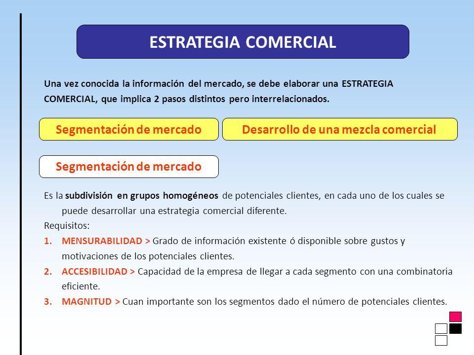 ESTRATEGIA COMERCIAL Segmentación de mercado Una vez conocida la información del mercado, se debe elaborar una ESTRATEGIA COMERCIAL, que implica 2 pas