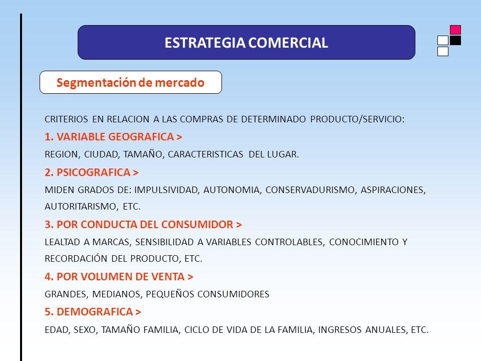 ESTRATEGIA COMERCIAL Segmentación de mercado CRITERIOS EN RELACION A LAS COMPRAS DE DETERMINADO PRODUCTO/SERVICIO: 1. VARIABLE GEOGRAFICA > REGION, CI