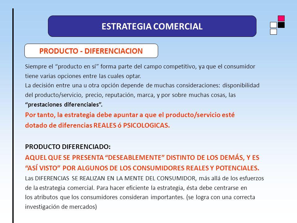 ESTRATEGIA COMERCIAL PRODUCTO - DIFERENCIACION Siempre el producto en sí forma parte del campo competitivo, ya que el consumidor tiene varias opciones