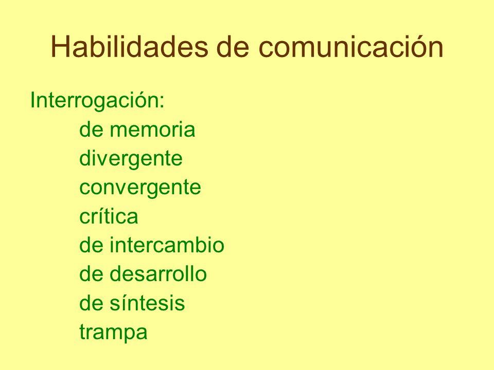 Habilidades de comunicación Interrogación: de memoria divergente convergente crítica de intercambio de desarrollo de síntesis trampa