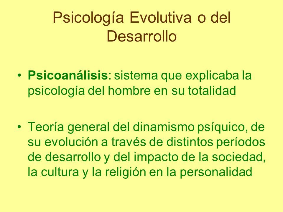 Psicología Evolutiva o del Desarrollo Psicoanálisis: sistema que explicaba la psicología del hombre en su totalidad Teoría general del dinamismo psíqu