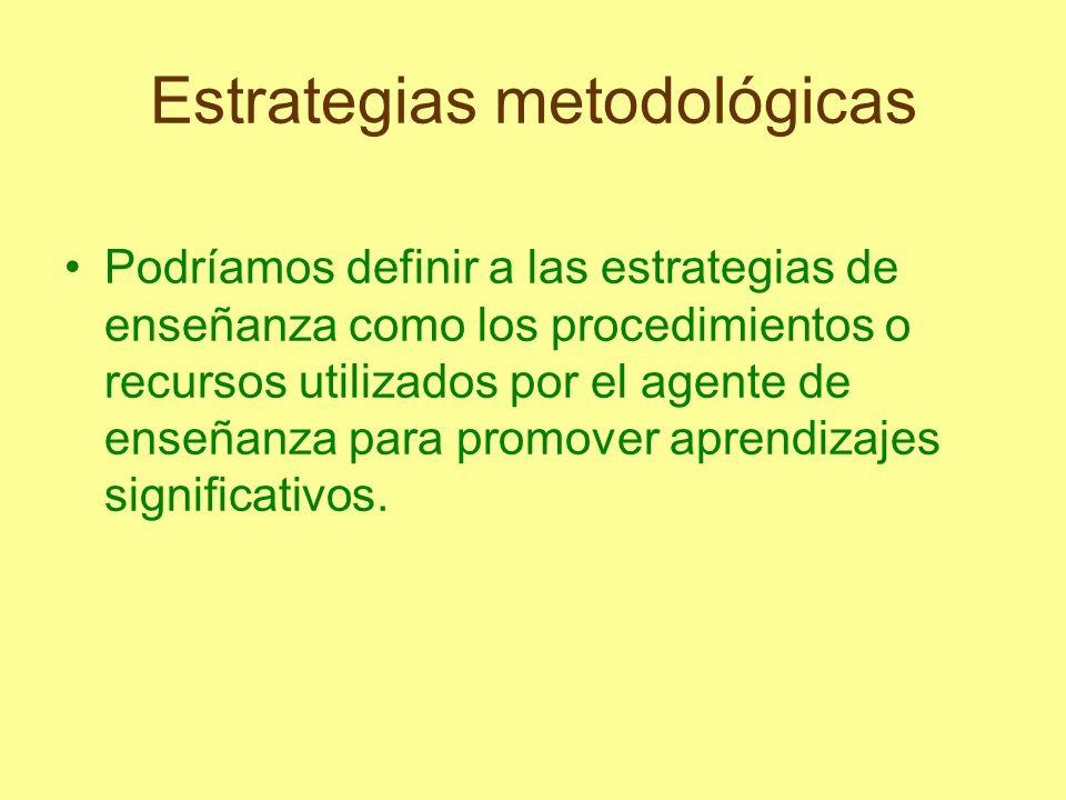 Estrategias metodológicas La investigación de estrategias de enseñanza ha abordado aspectos como los siguientes: diseño y empleo de objetivos e intenciones de enseñanza, preguntas insertadas, ilustraciones, modos de respuesta, organizadores anticipados, redes semánticas, mapas conceptuales y esquemas de estructuración de textos, entre otros.