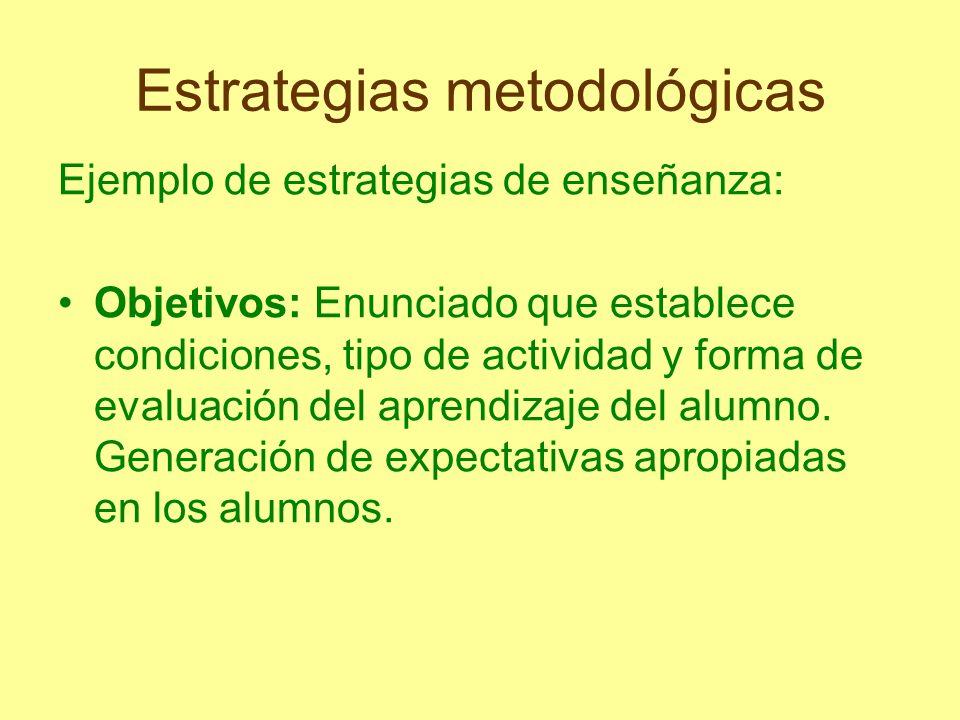Estrategias metodológicas Por último, una clasificación de habilidades cognitivas, desarrollada en función de ciertos requerimientos que debe aprender un estudiante para la consecución un aprendizaje efectivo: