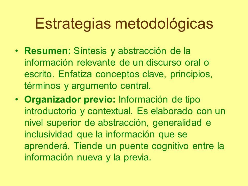 Estrategias metodológicas Podríamos decir que tales estrategias son principalmente de tipo preinstruccional y se recomienda usarlas sobre todo al inicio de la clase.