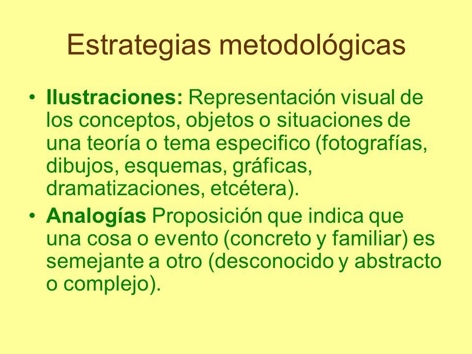 Estrategias metodológicas Preguntas intercaladas Preguntas insertadas en la situación de enseñanza o en un texto.