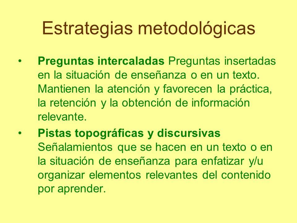 Estrategias metodológicas Algunas estrategias que pueden incluirse aquí son las siguientes: las preguntas insertadas, el uso de pistas o claves para explotar distintos índices estructurales del discurso -ya sea oral o escrito - y el uso de ilustraciones.