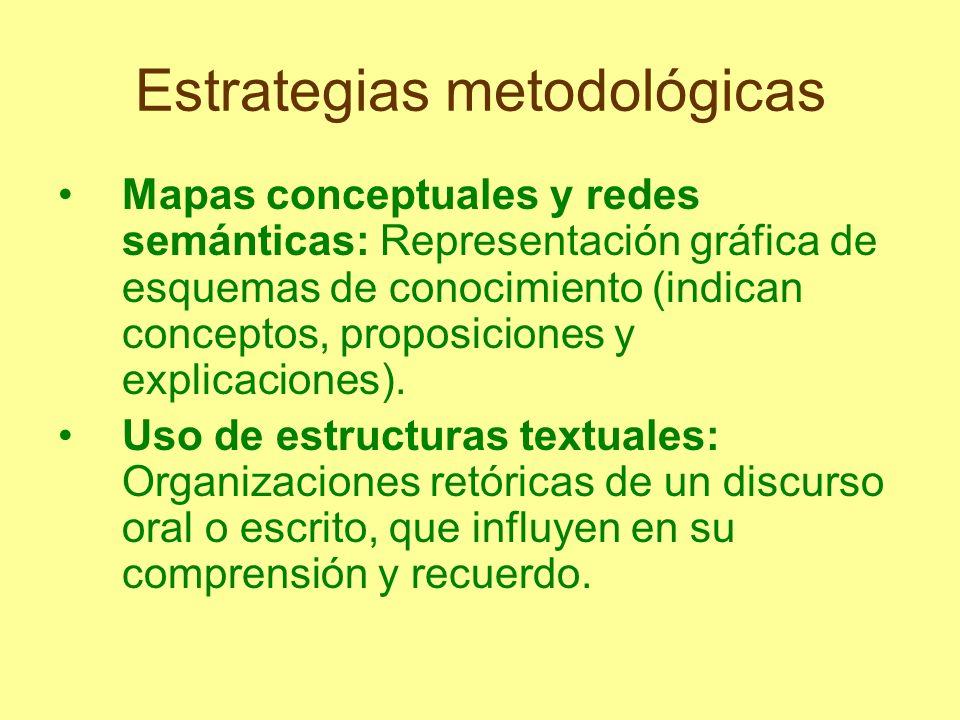 Estrategias metodológicas Estrategias pare organizar la información que se ha de aprender Tales estrategias permiten dar mayor contexto organizativo a la información nueva que se aprenderá al representarla en forma gráfica o escrita.