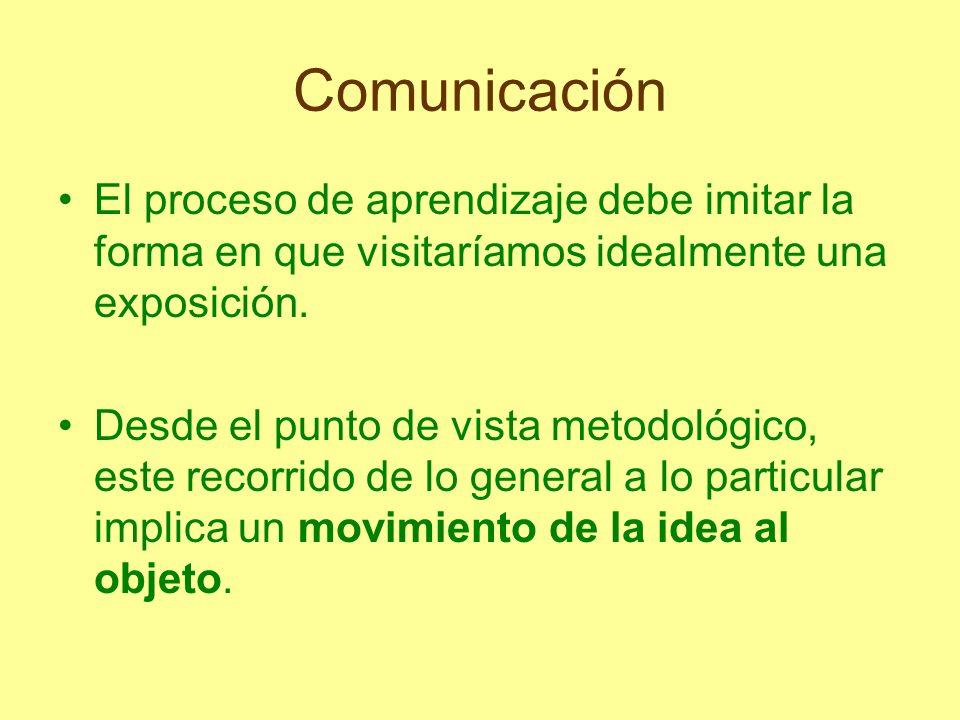 Comunicación El proceso de aprendizaje debe imitar la forma en que visitaríamos idealmente una exposición. Desde el punto de vista metodológico, este