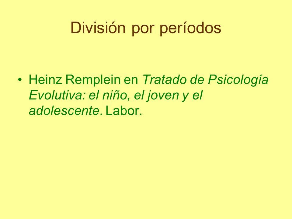 División por períodos Heinz Remplein en Tratado de Psicología Evolutiva: el niño, el joven y el adolescente. Labor.