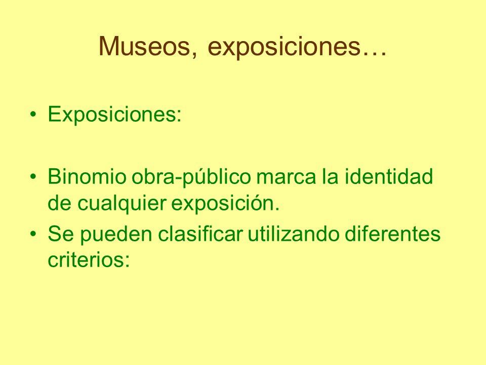 Museos, exposiciones… Exposiciones: Binomio obra-público marca la identidad de cualquier exposición. Se pueden clasificar utilizando diferentes criter