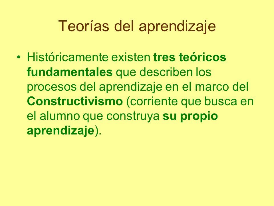 Teorías del aprendizaje Desarrolla su teoría de la Zona de Desarrollo Próximo, en la que distingue entre: Nivel de desarrollo – capacidad para resolver independientemente un problema Nivel de desarrollo potencial – funciones que no han madurado completamente en el niño, pero que están en proceso de hacerlo.