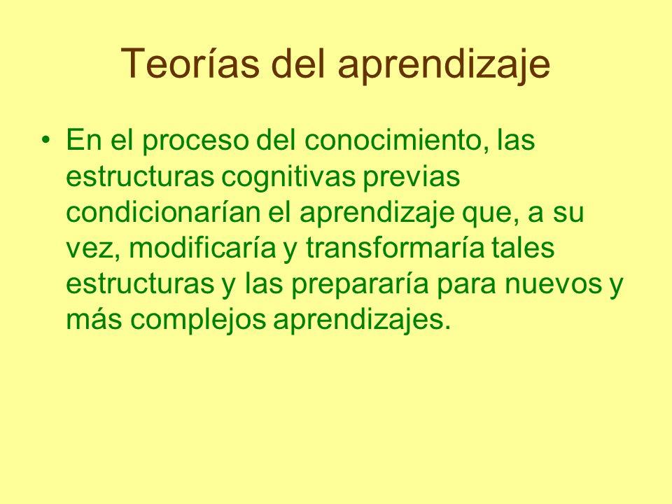 Teorías del aprendizaje En el proceso del conocimiento, las estructuras cognitivas previas condicionarían el aprendizaje que, a su vez, modificaría y