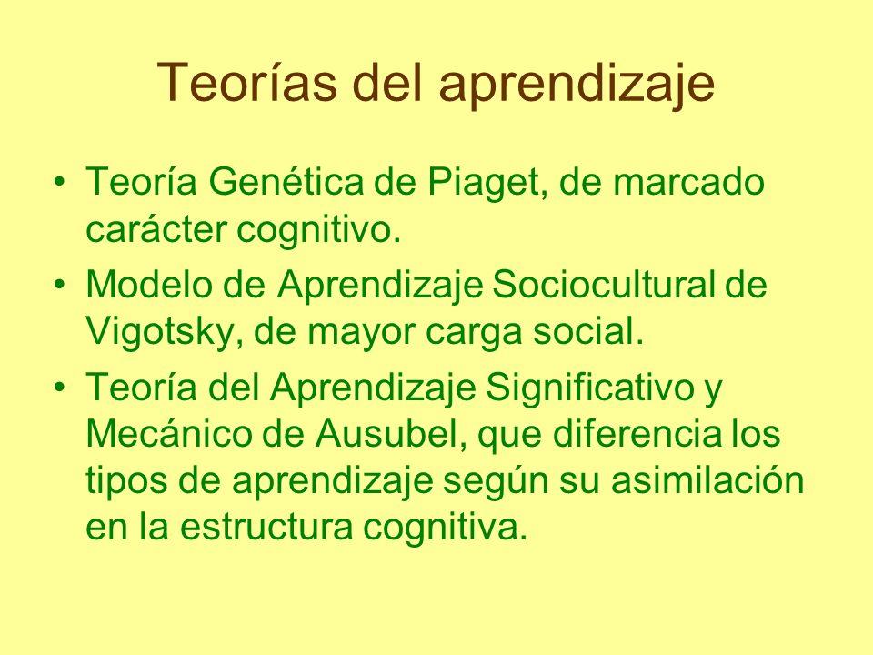 Teorías del aprendizaje Teoría Genética de Piaget, de marcado carácter cognitivo. Modelo de Aprendizaje Sociocultural de Vigotsky, de mayor carga soci