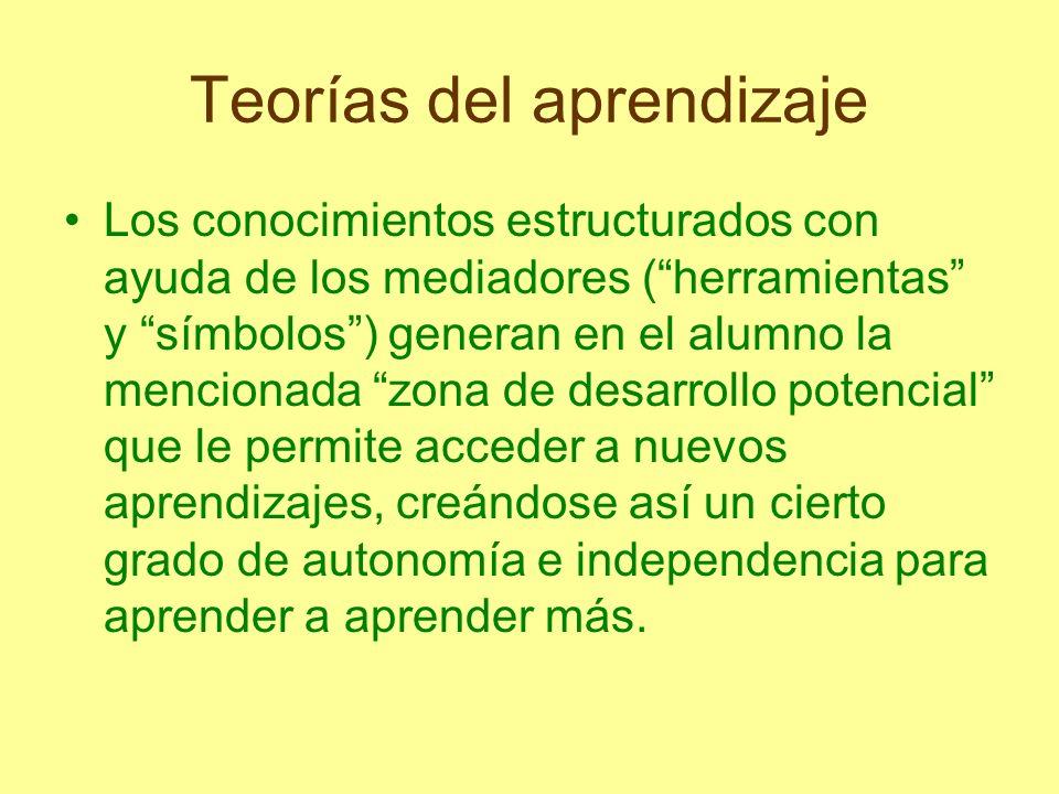 Teorías del aprendizaje Los conocimientos estructurados con ayuda de los mediadores (herramientas y símbolos) generan en el alumno la mencionada zona