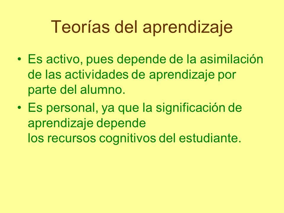 Teorías del aprendizaje Es activo, pues depende de la asimilación de las actividades de aprendizaje por parte del alumno. Es personal, ya que la signi