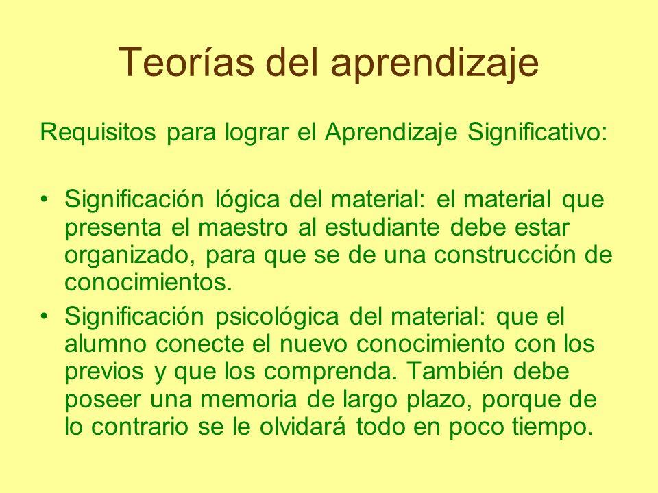 Teorías del aprendizaje Requisitos para lograr el Aprendizaje Significativo: Significación lógica del material: el material que presenta el maestro al
