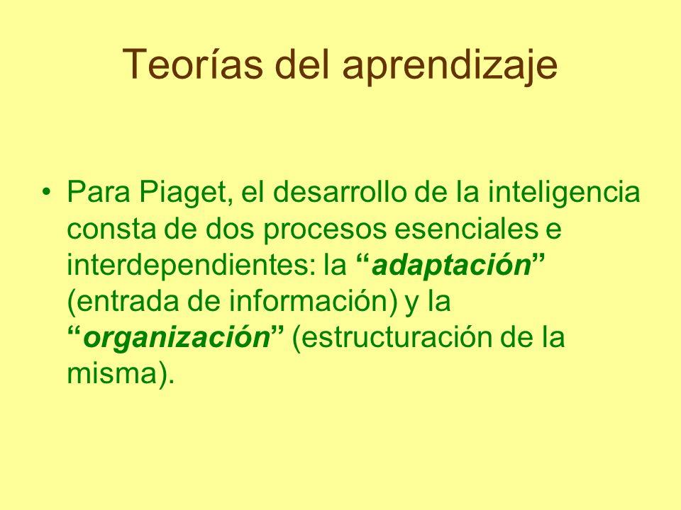 Teorías del aprendizaje Para Piaget, el desarrollo de la inteligencia consta de dos procesos esenciales e interdependientes: la adaptación (entrada de