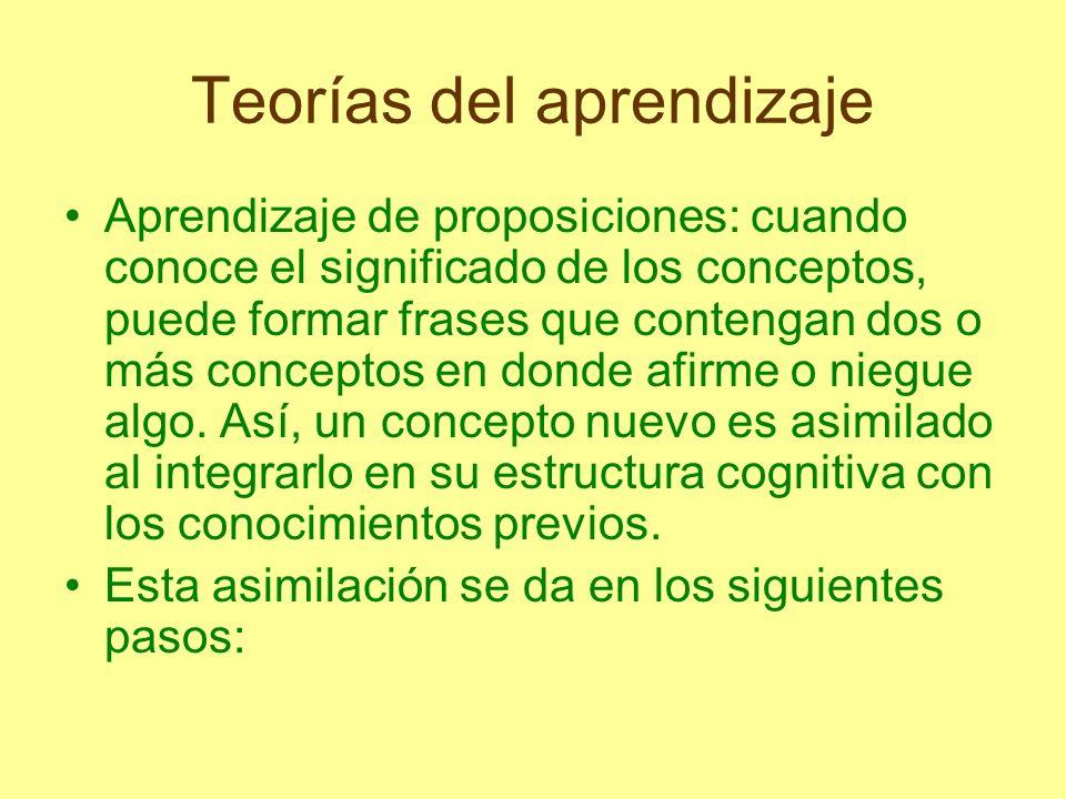Teorías del aprendizaje Aprendizaje de proposiciones: cuando conoce el significado de los conceptos, puede formar frases que contengan dos o más conce