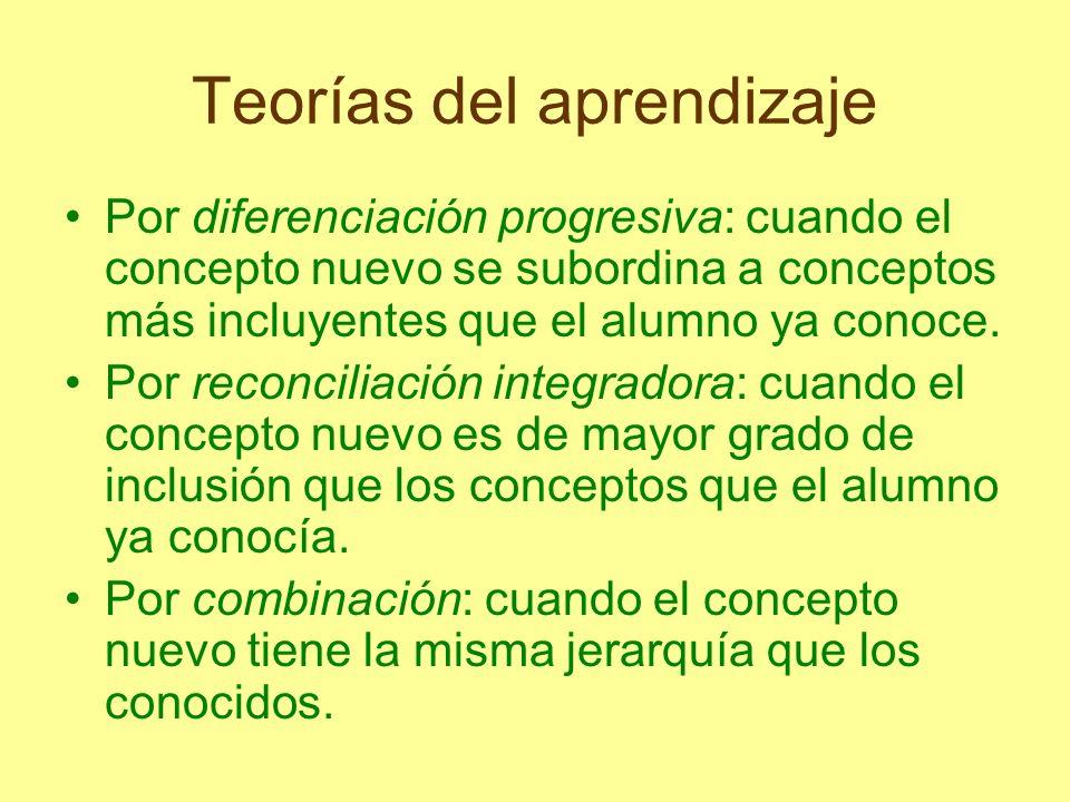 Teorías del aprendizaje Por diferenciación progresiva: cuando el concepto nuevo se subordina a conceptos más incluyentes que el alumno ya conoce. Por
