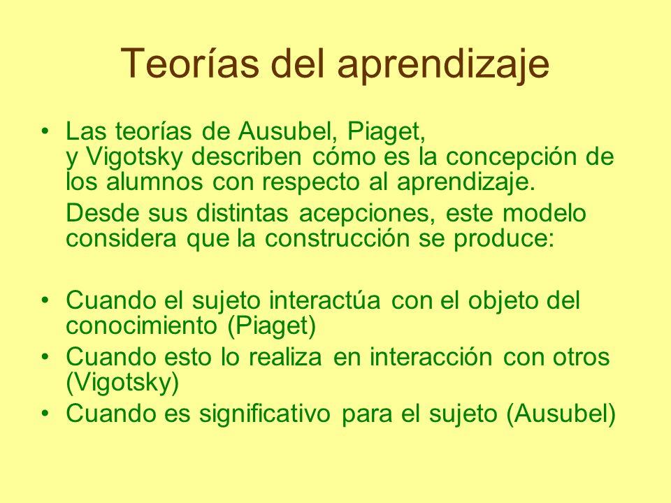 Teorías del aprendizaje Las teorías de Ausubel, Piaget, y Vigotsky describen cómo es la concepción de los alumnos con respecto al aprendizaje. Desde s