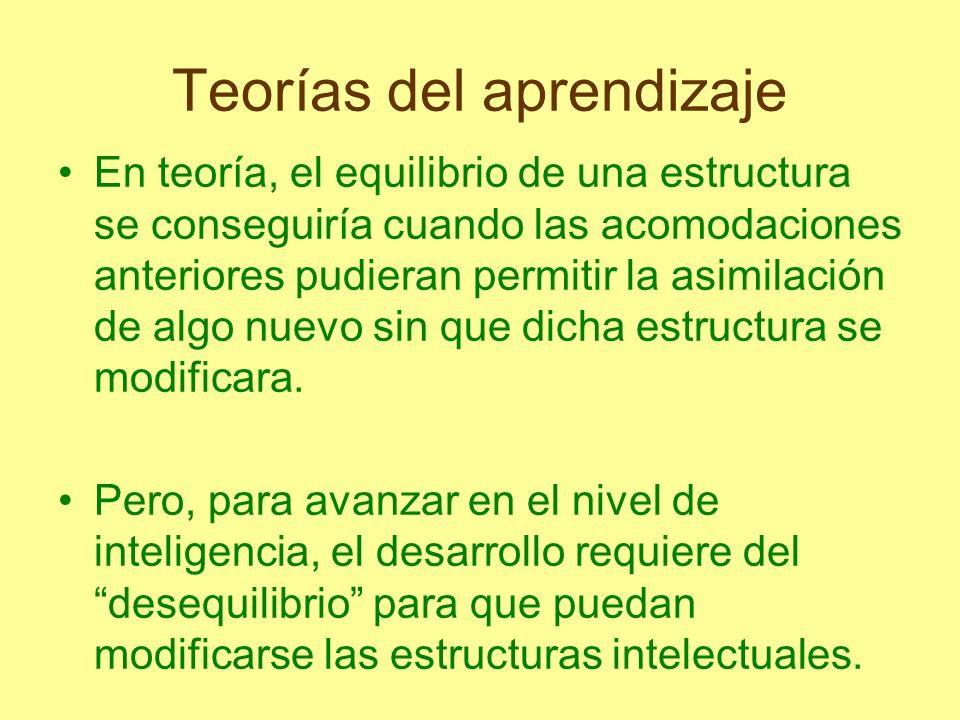 Teorías del aprendizaje La inteligencia se desarrolla, así, por la asimilación de la realidad y la acomodación a la misma.