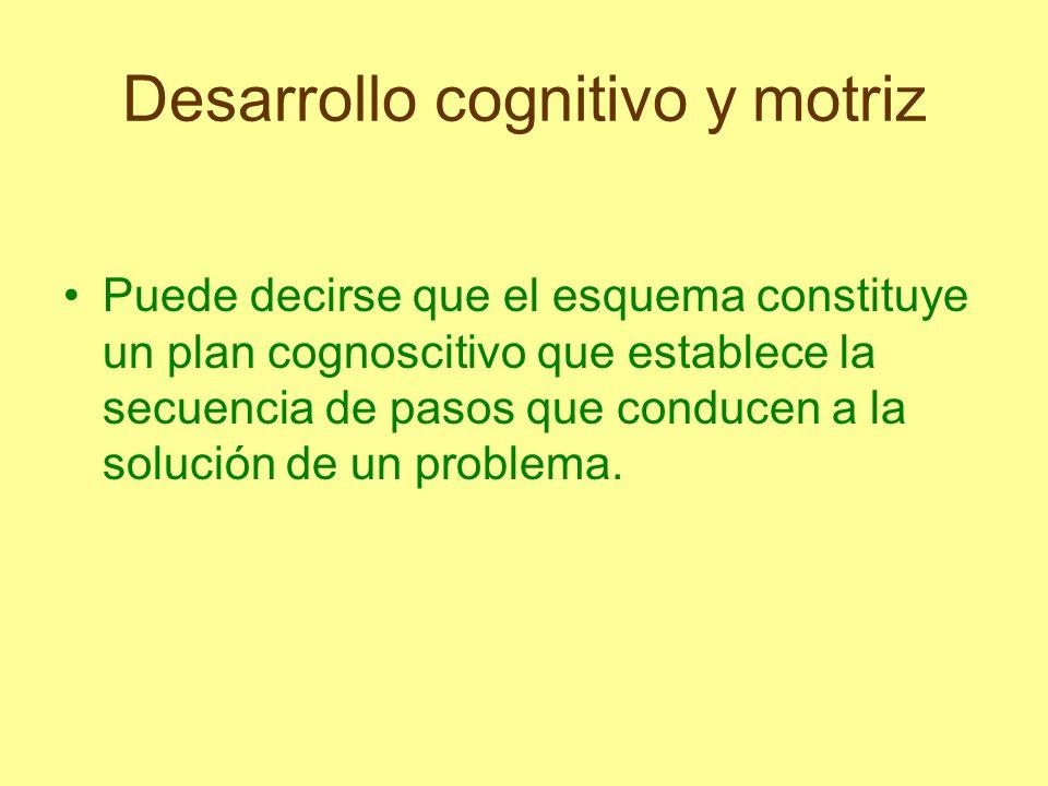 Desarrollo cognitivo y motriz Divide el desarrollo cognitivo en cuatro períodos importantes: Etapa sensoriomotora (0-24 meses) La conducta del niño es esencialmente motora, no hay representación interna de los acontecimientos externos, ni piensa mediante conceptos.