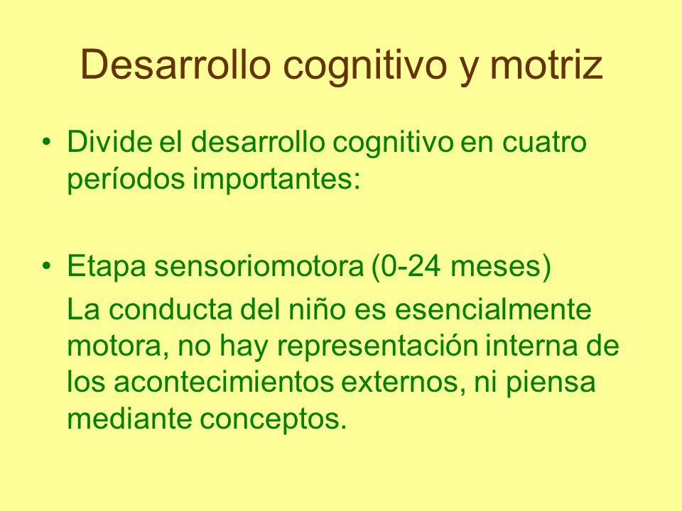 Desarrollo cognitivo y motriz Etapa preoperacional (2-7 años) Es la etapa del pensamiento y la del lenguaje que gradúa su capacidad de pensar simbólicamente, imita objetos de conducta, juegos simbólicos, dibujos, imágenes mentales y el desarrollo del lenguaje hablado.