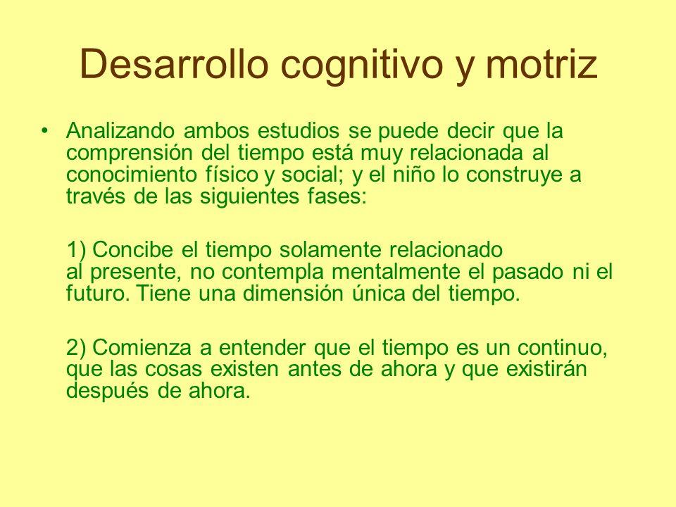 Desarrollo cognitivo y motriz 3) Usa el término de mañana o ayer, quizás no acertadamente, pero con indicios de que comprende la existencia de un pasado y un futuro.