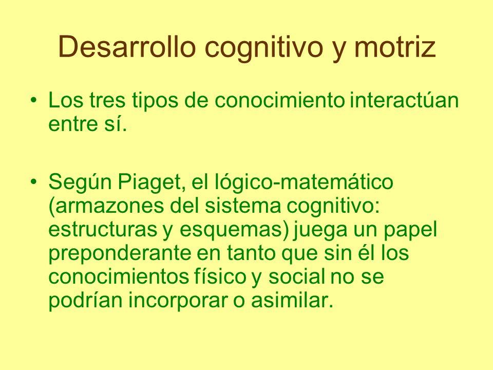 Desarrollo cognitivo y motriz Experimento sobre la Teoría de la Conservación de Piaget.
