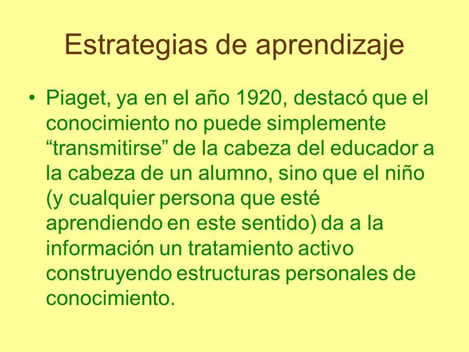 Estrategias de aprendizaje Piaget, ya en el año 1920, destacó que el conocimiento no puede simplemente transmitirse de la cabeza del educador a la cab