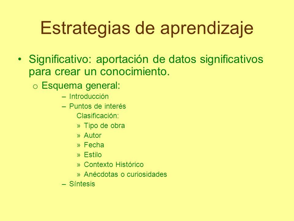 Estrategias de aprendizaje Significativo: aportación de datos significativos para crear un conocimiento. o Esquema general: –Introducción –Puntos de i