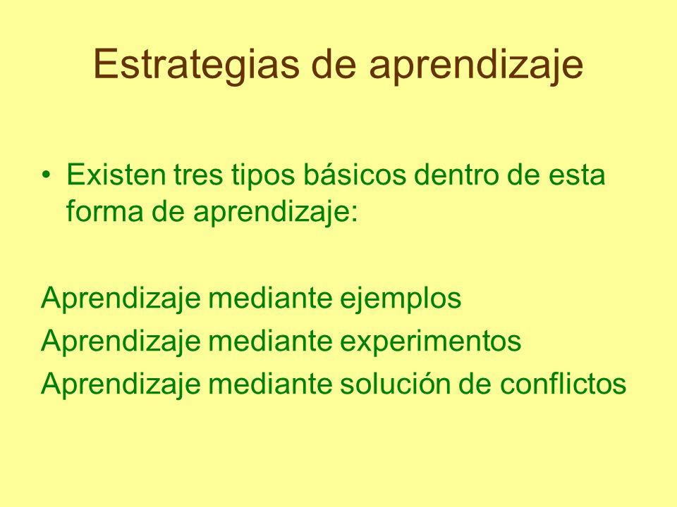 Estrategias de aprendizaje Existen tres tipos básicos dentro de esta forma de aprendizaje: Aprendizaje mediante ejemplos Aprendizaje mediante experime