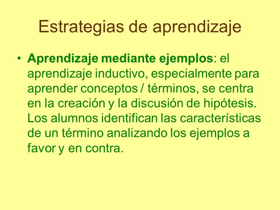 Estrategias de aprendizaje Aprendizaje mediante ejemplos: el aprendizaje inductivo, especialmente para aprender conceptos / términos, se centra en la
