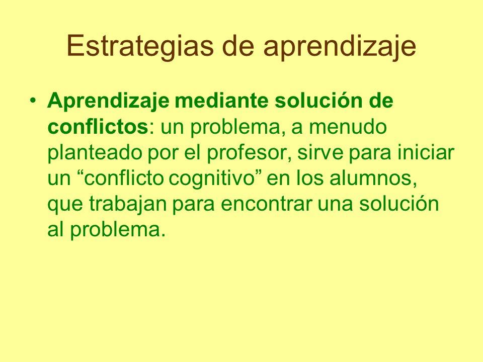 Estrategias de aprendizaje Aprendizaje mediante solución de conflictos: un problema, a menudo planteado por el profesor, sirve para iniciar un conflic