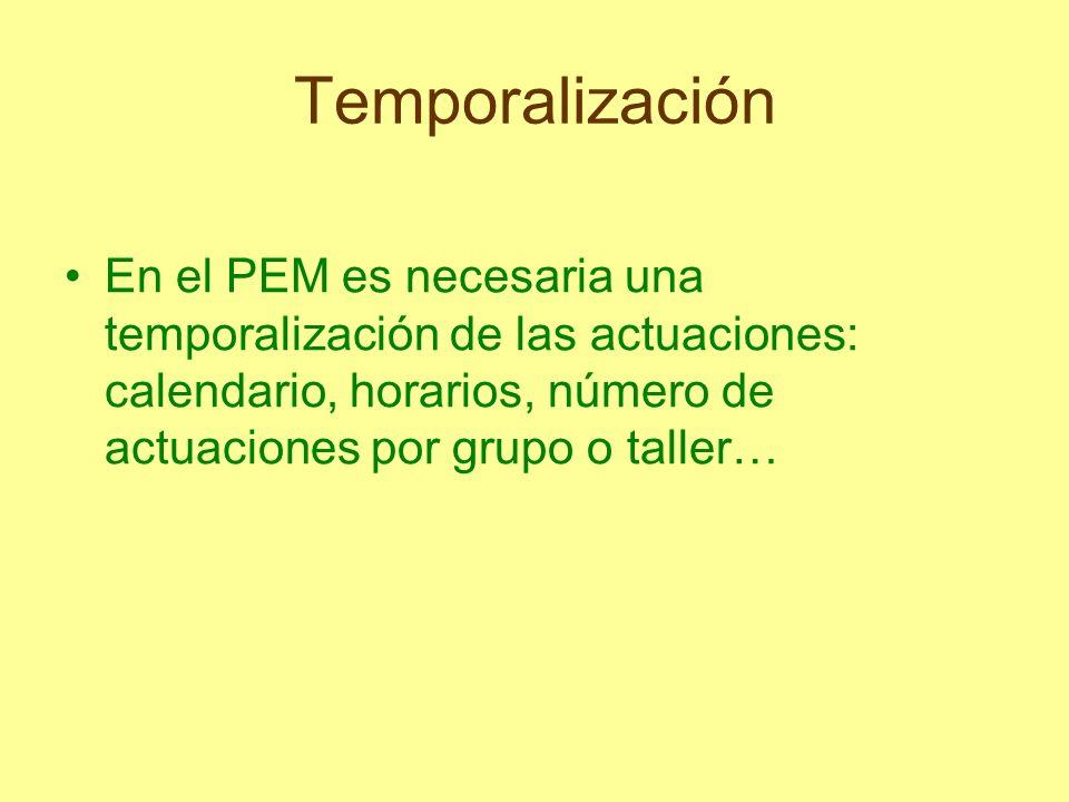Temporalización En el PEM es necesaria una temporalización de las actuaciones: calendario, horarios, número de actuaciones por grupo o taller…