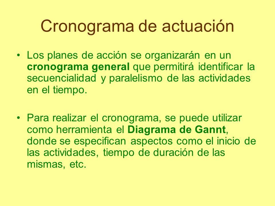 Cronograma de actuación Los planes de acción se organizarán en un cronograma general que permitirá identificar la secuencialidad y paralelismo de las