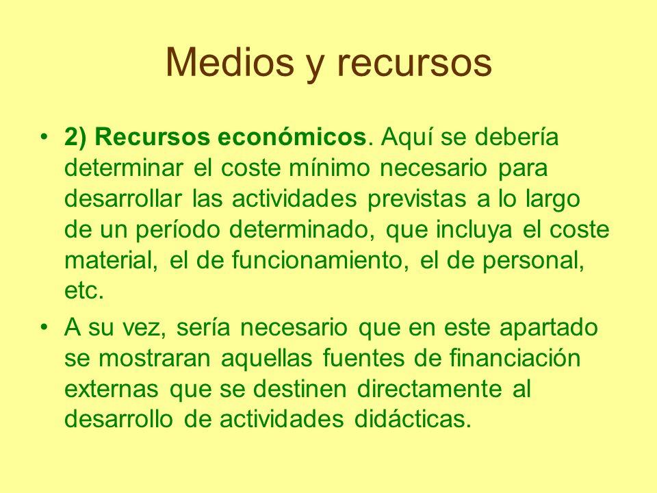 Medios y recursos 2) Recursos económicos. Aquí se debería determinar el coste mínimo necesario para desarrollar las actividades previstas a lo largo d