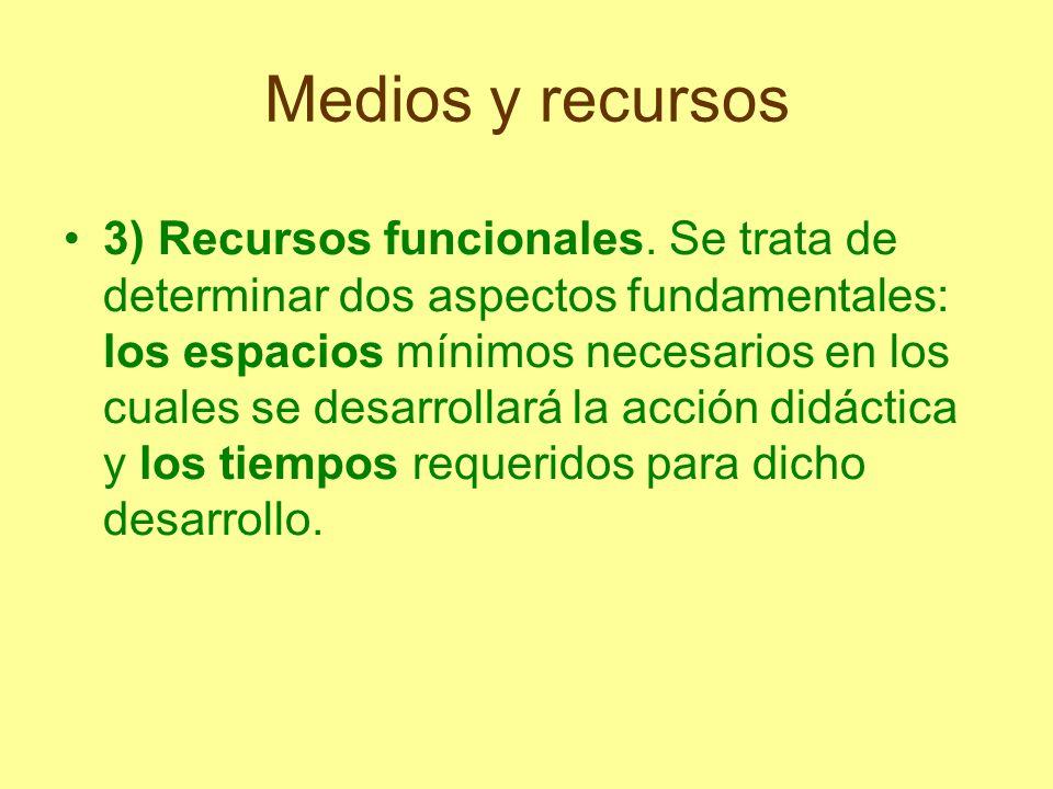 Medios y recursos 3) Recursos funcionales. Se trata de determinar dos aspectos fundamentales: los espacios mínimos necesarios en los cuales se desarro
