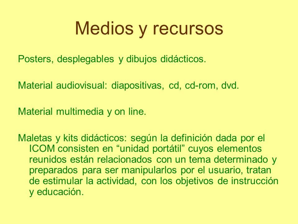 Medios y recursos Posters, desplegables y dibujos didácticos. Material audiovisual: diapositivas, cd, cd-rom, dvd. Material multimedia y on line. Male