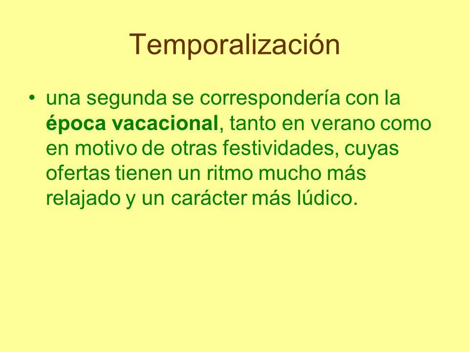 Temporalización una segunda se correspondería con la época vacacional, tanto en verano como en motivo de otras festividades, cuyas ofertas tienen un r