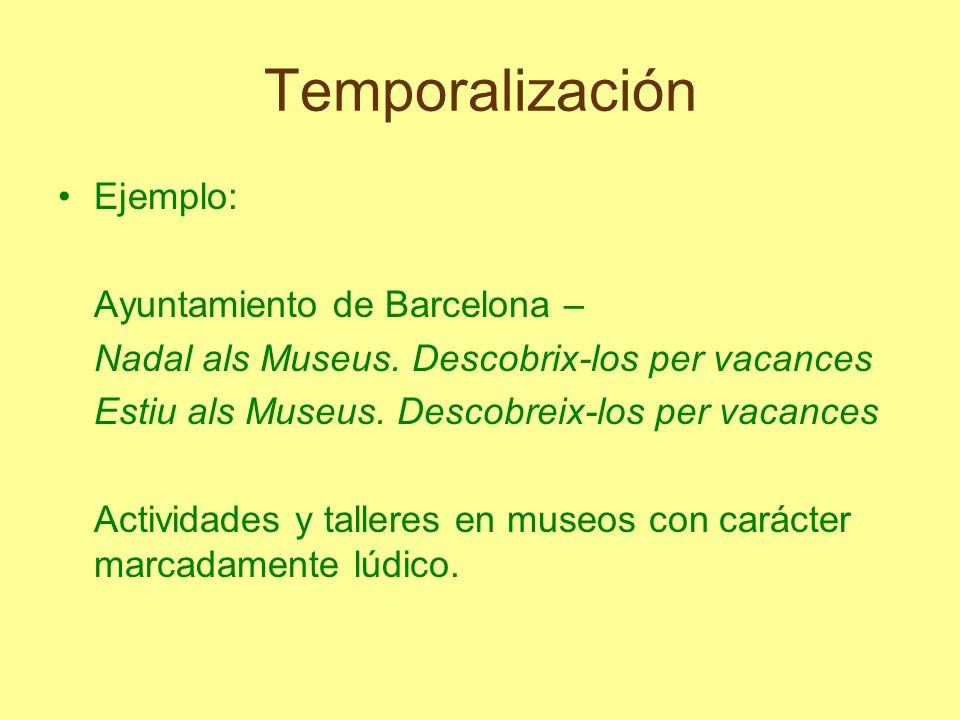 Temporalización Ejemplo: Ayuntamiento de Barcelona – Nadal als Museus. Descobrix-los per vacances Estiu als Museus. Descobreix-los per vacances Activi