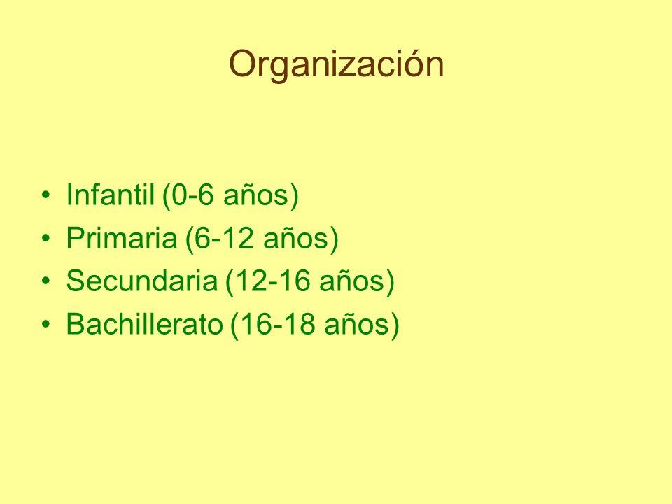 Organización Infantil (0-6 años) Primaria (6-12 años) Secundaria (12-16 años) Bachillerato (16-18 años)
