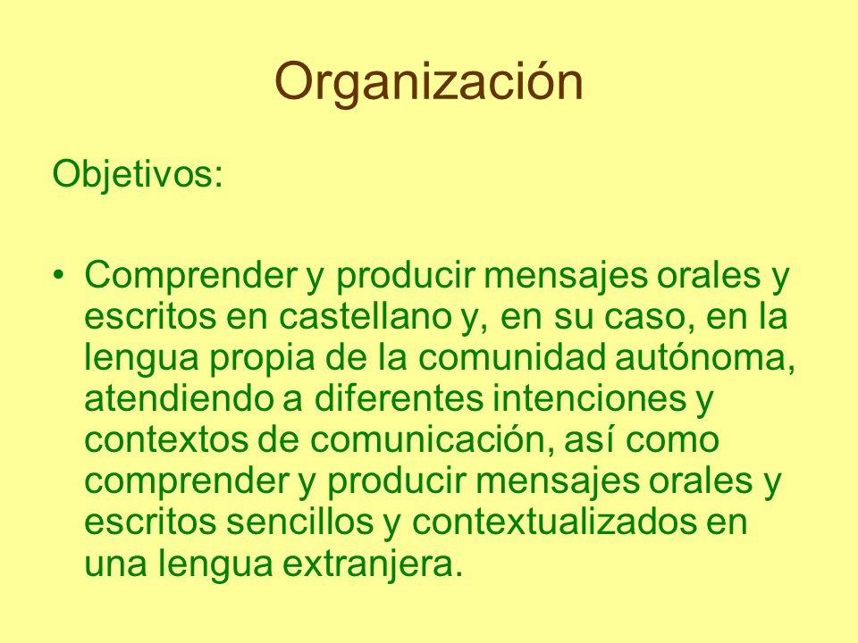 Organización Objetivos: Comprender y producir mensajes orales y escritos en castellano y, en su caso, en la lengua propia de la comunidad autónoma, at