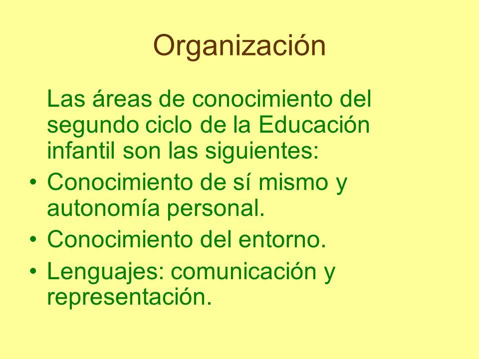 Organización Las áreas de conocimiento del segundo ciclo de la Educación infantil son las siguientes: Conocimiento de sí mismo y autonomía personal. C