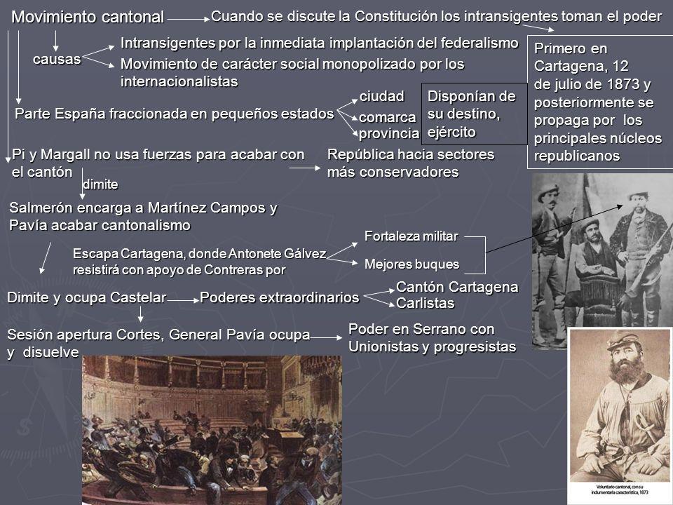 Movimiento cantonal Cuando se discute la Constitución los intransigentes toman el poder Primero en Cartagena, 12 de julio de 1873 y posteriormente se